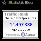Widget Traffic Rank