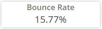 nilai bounce rate ideal